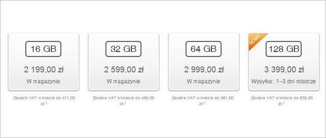 iPad128GB