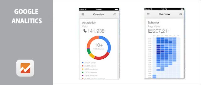 Google Analytics_iOS