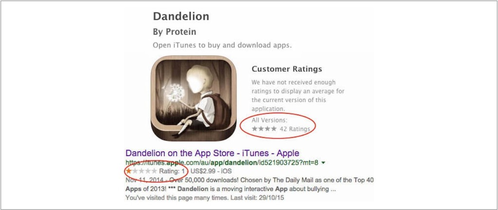 Dandelion-1-star