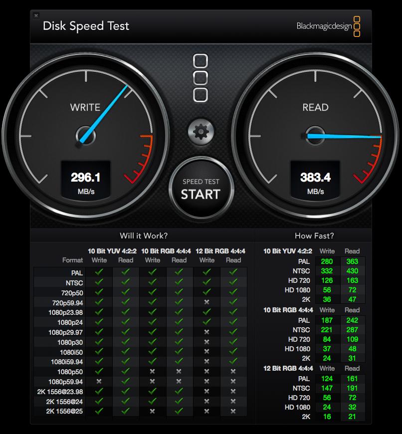 DiskSpeedTest Thunderbolt
