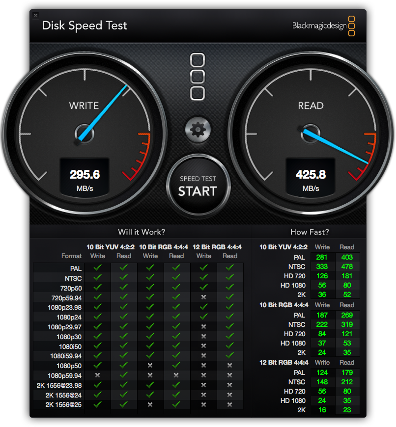 DiskSpeedTest USB