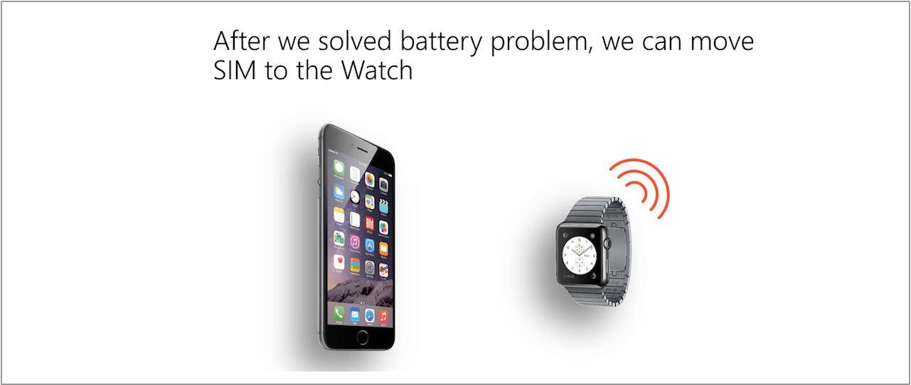 koncepcja Apple