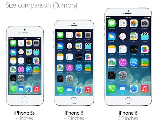 iphone 6 rozmiary