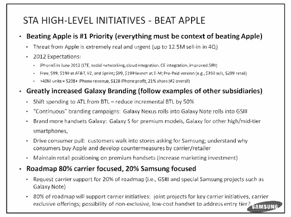 Samsung-document