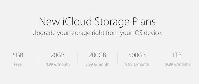 pakiety iCloud