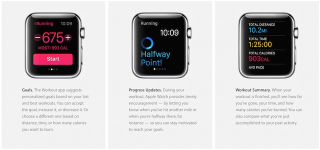 Fitness Apple Watch